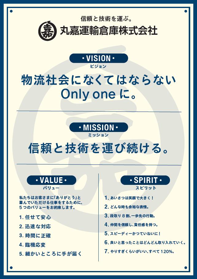 丸嘉運輸倉庫のビジョン・ミッション・バリュー